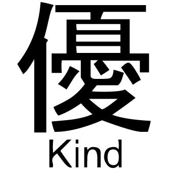 Vector de Letras Chinas Con Significado