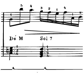 Vector de Partitura Musical