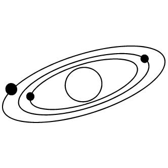 Vectores de Planetas Varios
